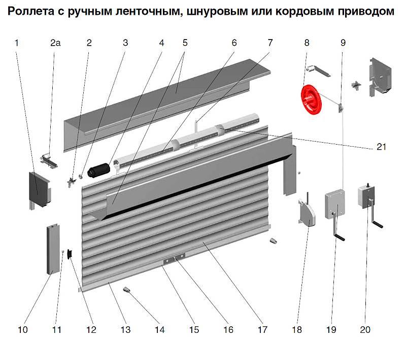 Шкив стальной S190
