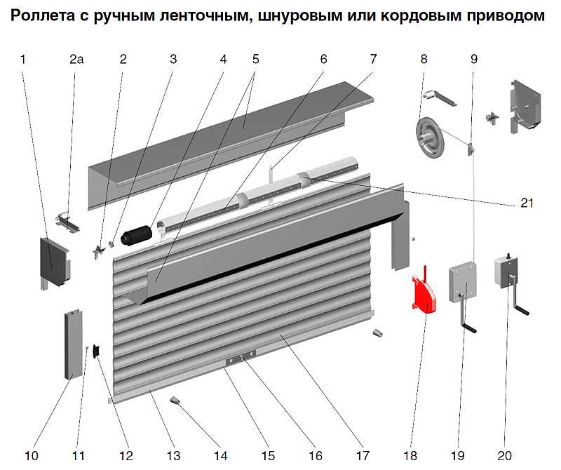Укладчик для шнура инерционный RHS
